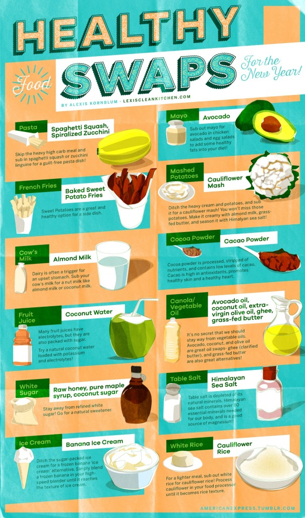 Food Hack Infographic